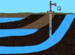 Капремонт водозаборной скважины на Красноармейской обойдется бюджету в 3 млн руб