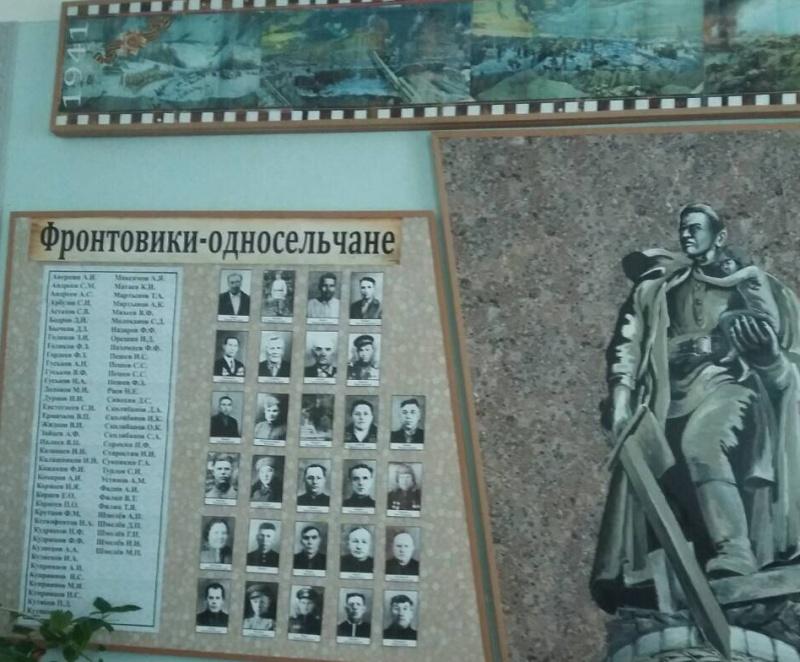 Шило-Голицынская школа подготовила к юбилею музейную экспозицию