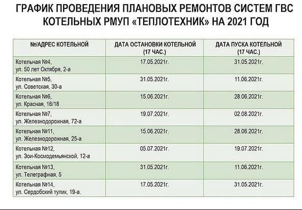 С 31 мая по 11 июня в Ртищеве пройдет плановое отключение горячей воды